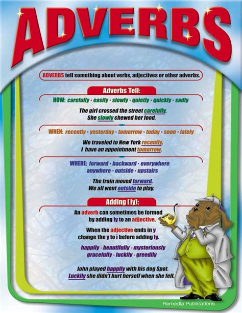 printable adverb poster 1000 images about grammar syntax ideas on pinterest
