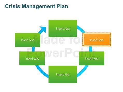 Crisis Management Plan Editable Template For Ppt Corporate Crisis Management Plan Template