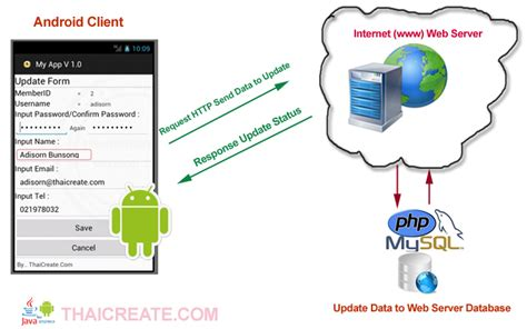 android web server android edit update data to web server database web server