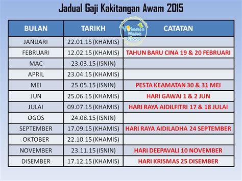 jadual gaji 2015 jadual gaji kakitangan awam 2015 vitamin mama giant