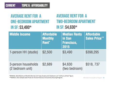 average rent for 2 bedroom apartment average 2 bedroom apartment rent for of montreal archives