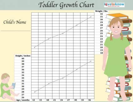 printable children s growth chart toddler growth chart lovetoknow