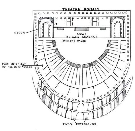 Theatre Baignoire by Gazette Page3