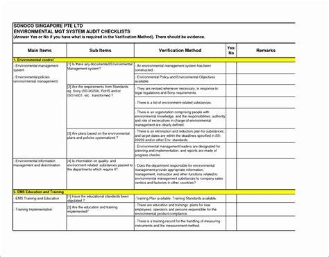 Burn Report Template Audit Checklist Template Excel Vgeva Luxury Dock Audit