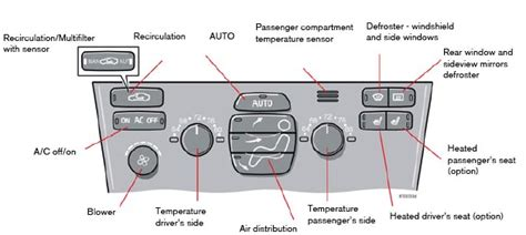 auto air conditioning repair 2007 volvo xc90 electronic toll collection 2007 volvo xc90