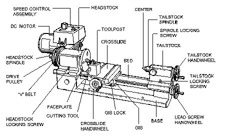 metal lathe diagram lathe buyer s guide let s make robots robotshop