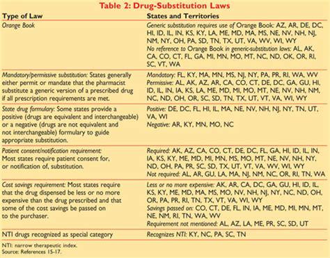 turing pharmaceuticals  price gouging  critical drug  hivimmunocompromised page