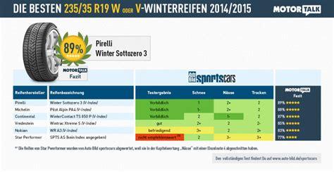 Auto Bild Sportscars Winterreifentest 2015 by Dicke Schlappen F 252 R Den Winter Quot Auto Bild Sportscars