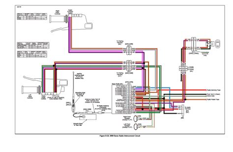 peltor wiring diagram repair wiring scheme