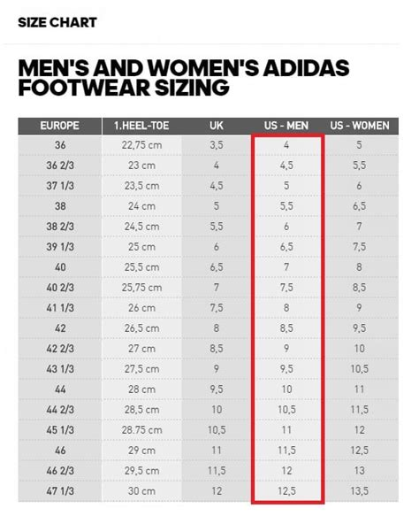 adidas yeezy boost sizing chart moran prizes