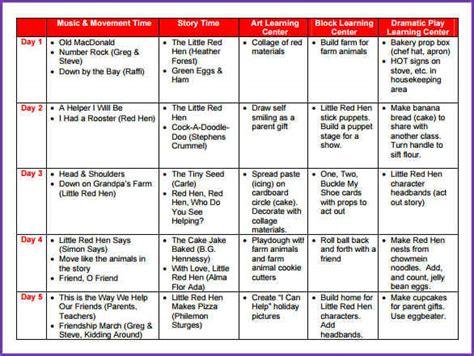lesson plan template usq music lesson plan template art kindergarten lesson plans