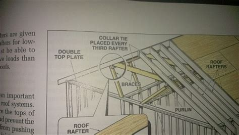 How To Repair Sagging Ceiling by Sagging Rafters Construction Contractor Talk