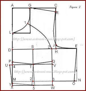saree blouse pattern making pdf method of stitching katori blouse indonesian batik