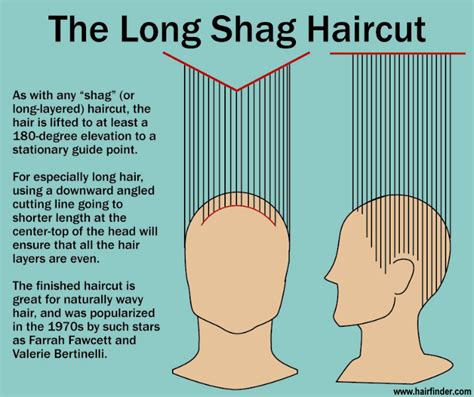 how to cut a shaggy haircut for women hair cut diagrams