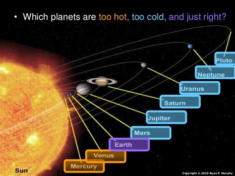 The Venus And Mars Of The Flu by Inner Planets Astronomy Lesson Powerpoint Mercury Venus