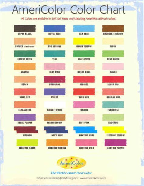 food coloring chart food coloring cookie baking and decorating gel colors