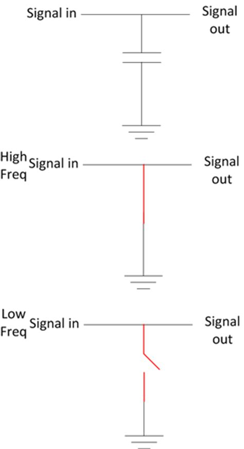 ac signal through capacitor how does a capacitor block dc electrical engineering stack exchange
