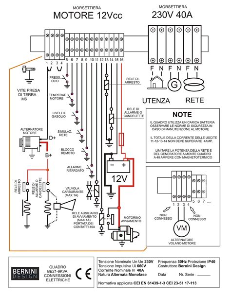 amf panel wiring diagram amf just another wiring site