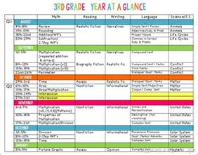 Year At A Glance Template For Teachers by Building A House A House And Building On