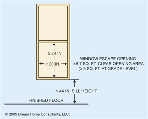 bedroom window size code egress window size fabulous egress window kijiji free