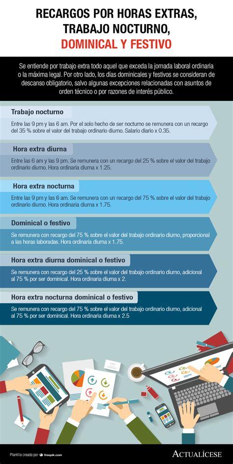 valores d horas extras salario minimo newhairstylesformen2014com guia tabla de recargos y aportes para salario minimo 2016
