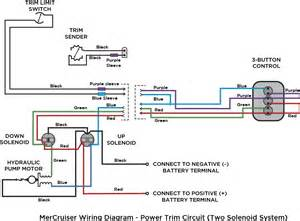 volvo wire diagram volvo wiring diagram free