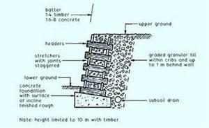 earthbag retaining wall
