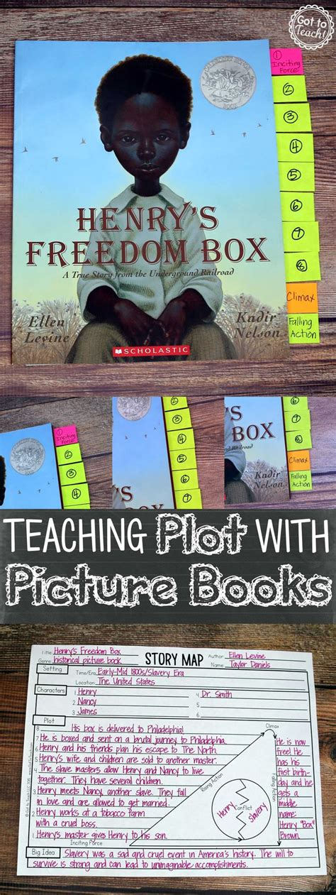 picture books to teach story elements best 20 story elements activities ideas on