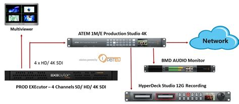 blackmagic workflow grand savings for live production 4k workflow with an