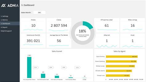 Real Estate Kpi Dashboard Template Pinterest Flow Dashboard Excel Template