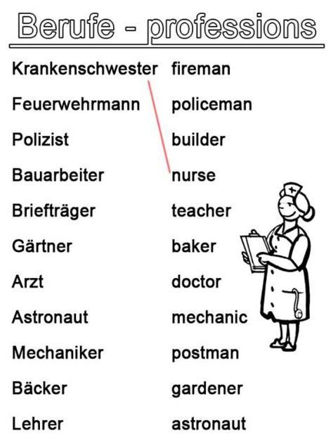 Thema Synonym Englisch | kostenlose malvorlage englisch lernen berufe zum ausmalen