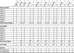 Excel Forecasting Templates Excel Sales Forecast Template Financial Projections 12 Months Template