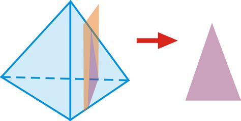 cross section of a triangular prism cross sections and nets read geometry ck 12 foundation
