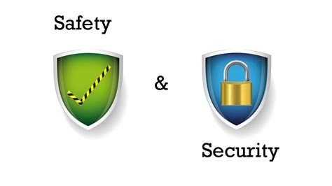 profisafe and security profinews