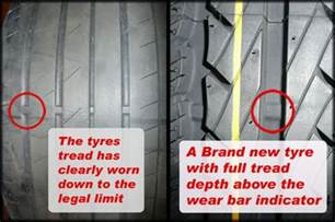 How Many Until A Car Needs New Tires 3 Answers How To When You Need New Tires Quora