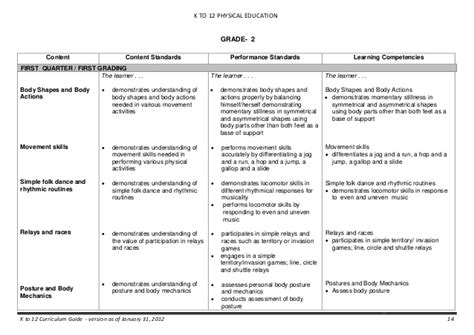 team lesson plan template tn k to 12 curriculum guide for physical education