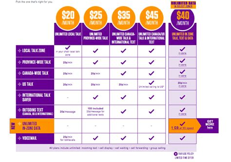 mobile city canada chatr adds new unlimited data plan for toronto calgary