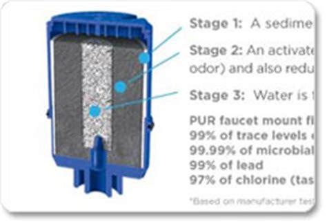 Do Faucet Filters Work by Pur Flavor Options Faucet Mount Fm 5050b Faucet Mount