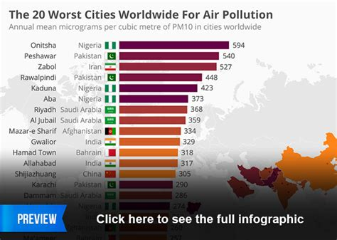 Eighty Percent Of Worlds Largest Malls In Asia by Chart The 20 Worst Cities Worldwide For Air Pollution