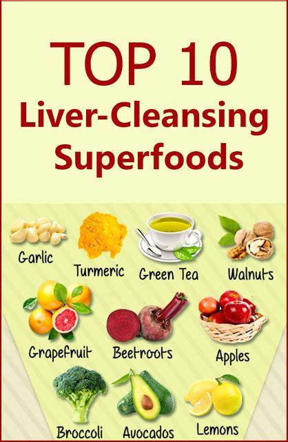 Liver Detox Superfoods by 17 Best Images About Liver On Turmeric Milk