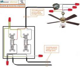 wiring for ceiling fan with light wiring a ceiling fan with two switches