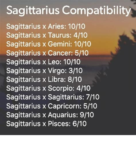 leo and sagittarius compatibility related keywords leo