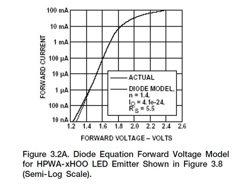 diode forward voltage led why led reversed bias voltage cannot be measured electrical engineering stack exchange