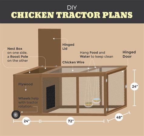 Outdoor Kitchen Blueprints Plan For A Chicken Tractor Fix Com