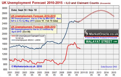 unemployment wisconsin how many weeks 2015 unemployment weekly claim wisconsin unemployment weekly claim