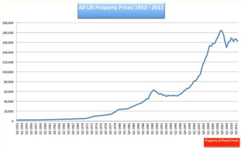 uk house prices market is heading for a crash daily