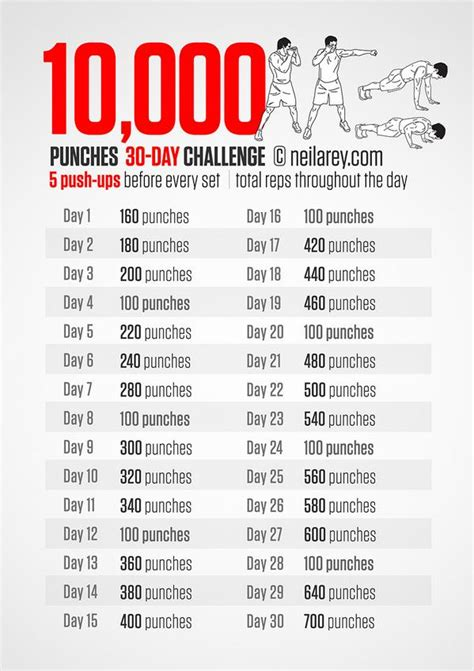 darebee on quot 10 000 punches 30 day challenge http