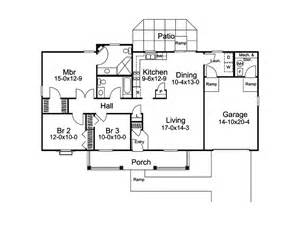 Basic Ranch Floor Plans Gallery For Gt Simple Ranch House Plans