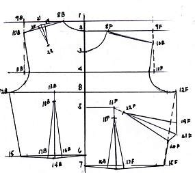 pattern drafting instructions for women s basic bodice drafting the back and front basic pattern drafting