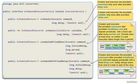 tutorial java executor java concurrency and multi threading